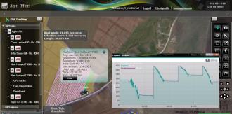 GPS_Tracking
